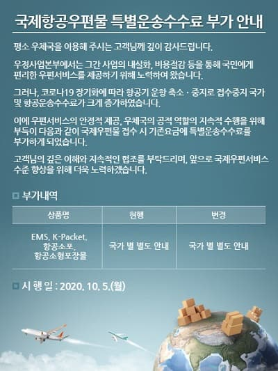 韓国から日本へ国際EMS料金値上がり
